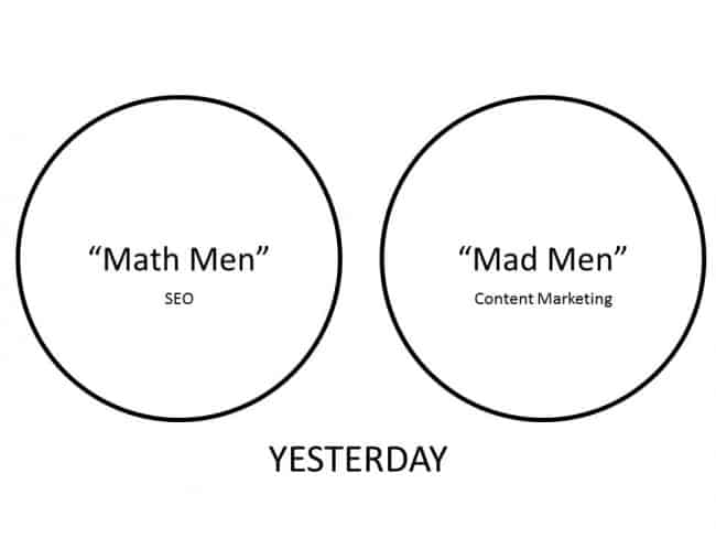 Math Men vs. Mad Men