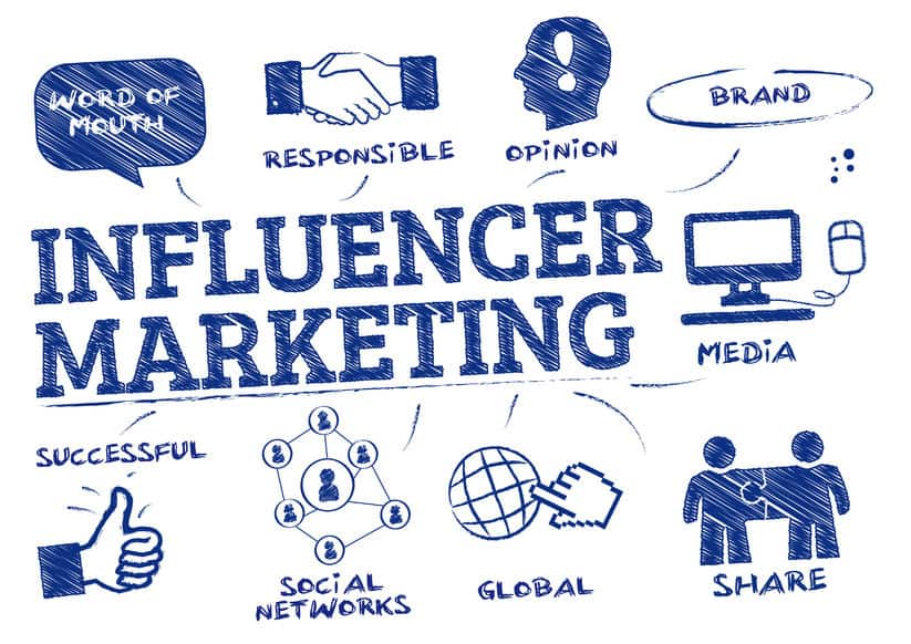 What You Need to Know About Influencer Marketing - Relevance
